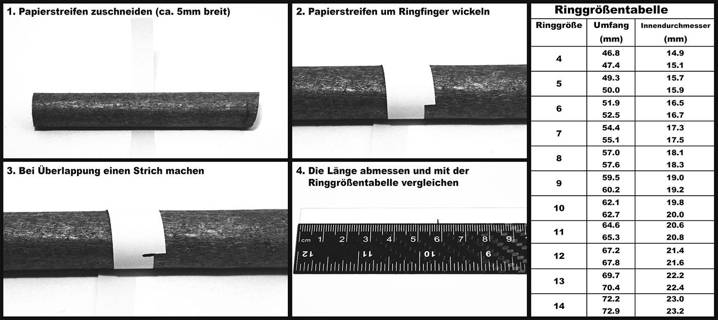 Ringgroessen-Tabelle-Tutorial